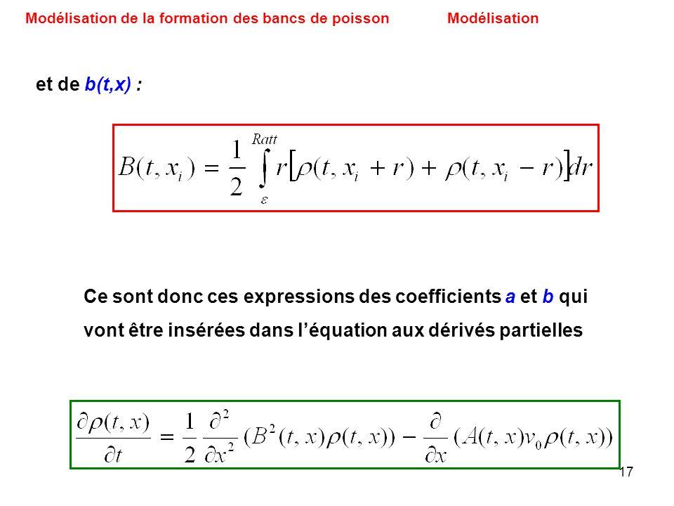 17 Modélisation de la formation des bancs de poissonModélisation et de b(t,x) : Ce sont donc ces expressions des coefficients a et b qui vont être ins