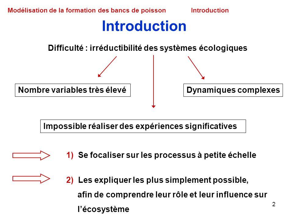 2 Modélisation de la formation des bancs de poissonIntroduction Difficulté : irréductibilité des systèmes écologiques Nombre variables très élevé Impo