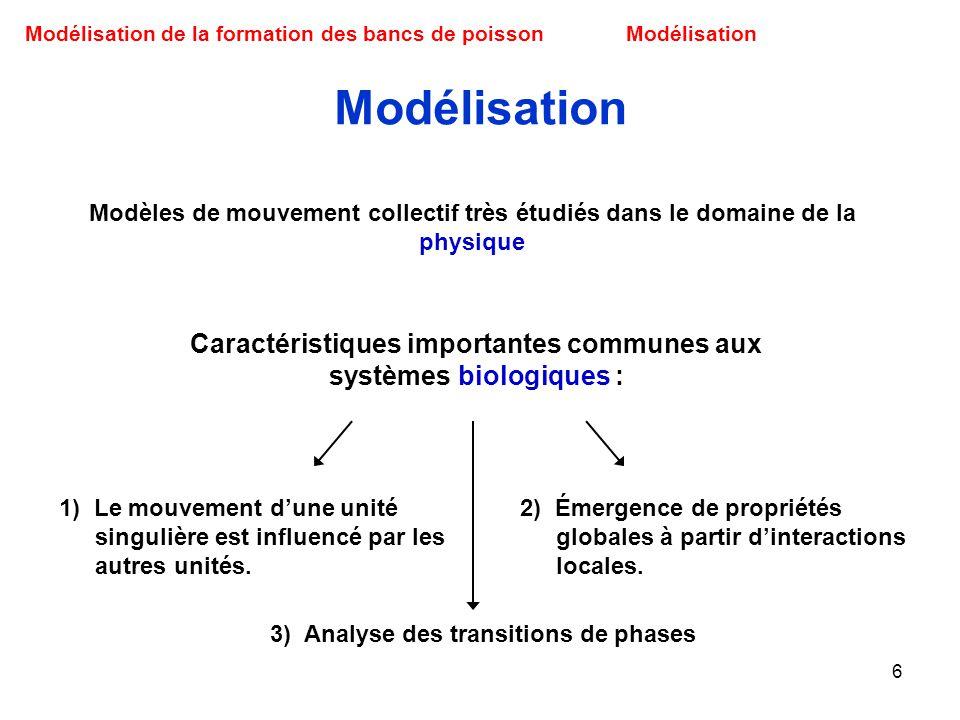 6 Modélisation de la formation des bancs de poissonModélisation Modèles de mouvement collectif très étudiés dans le domaine de la physique Caractérist