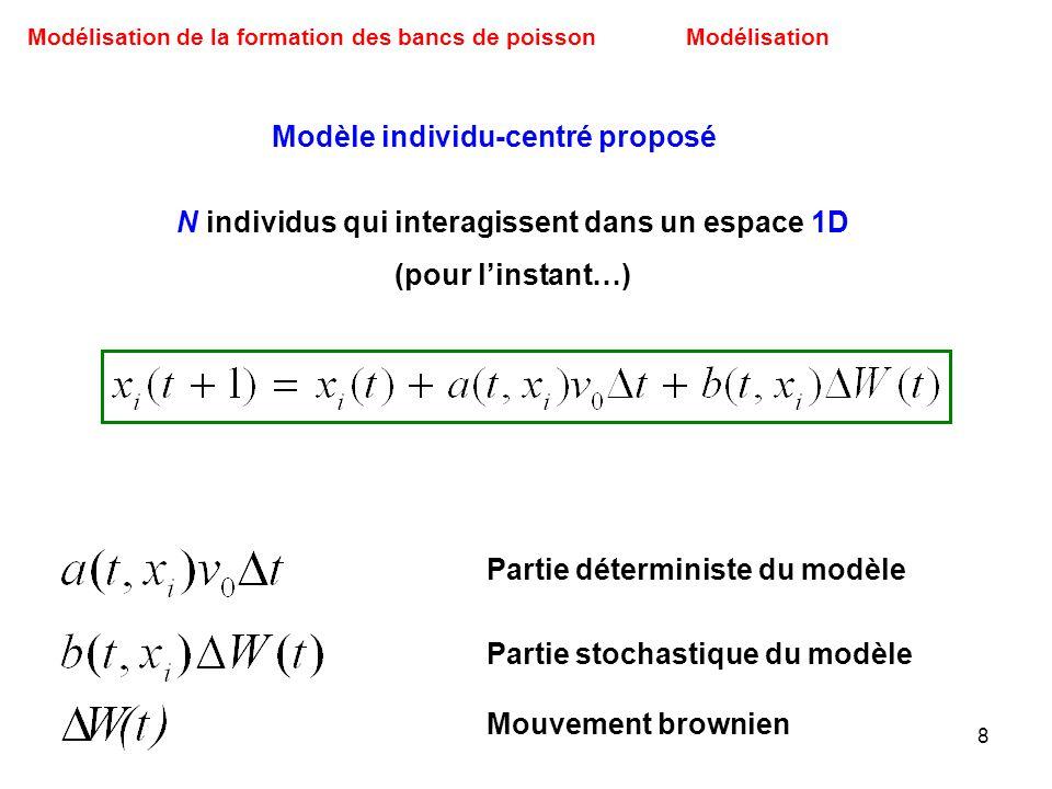8 Modélisation de la formation des bancs de poissonModélisation Modèle individu-centré proposé Partie stochastique du modèlePartie déterministe du mod