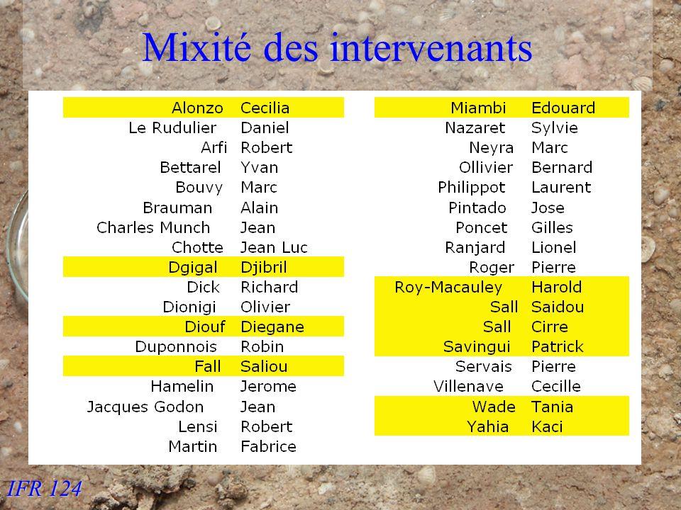 IFR 124 Mixité des intervenants