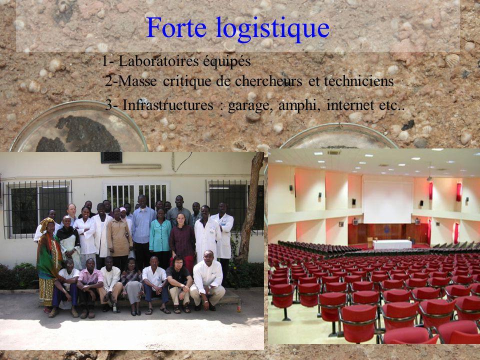 IFR 124 Forte logistique 1- Laboratoires équipés 2-Masse critique de chercheurs et techniciens 3- Infrastructures : garage, amphi, internet etc..