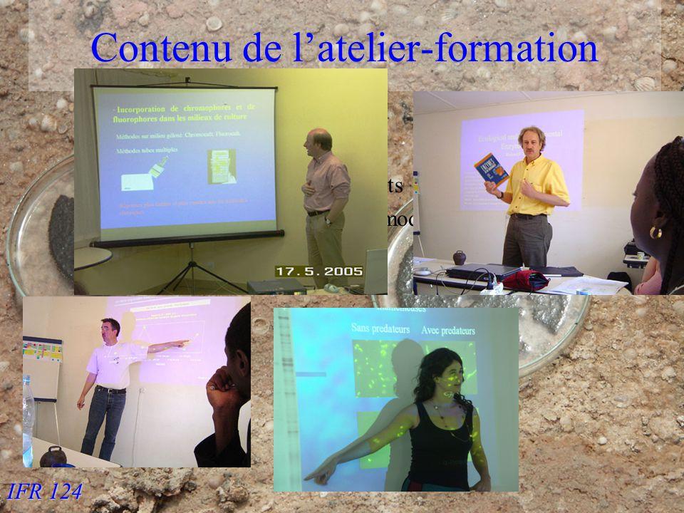 IFR 124 Contenu de latelier-formation –Cours théoriques : – 63 h de cours – dispensés par 35 intervenants – organisés sous forme de 8 modules