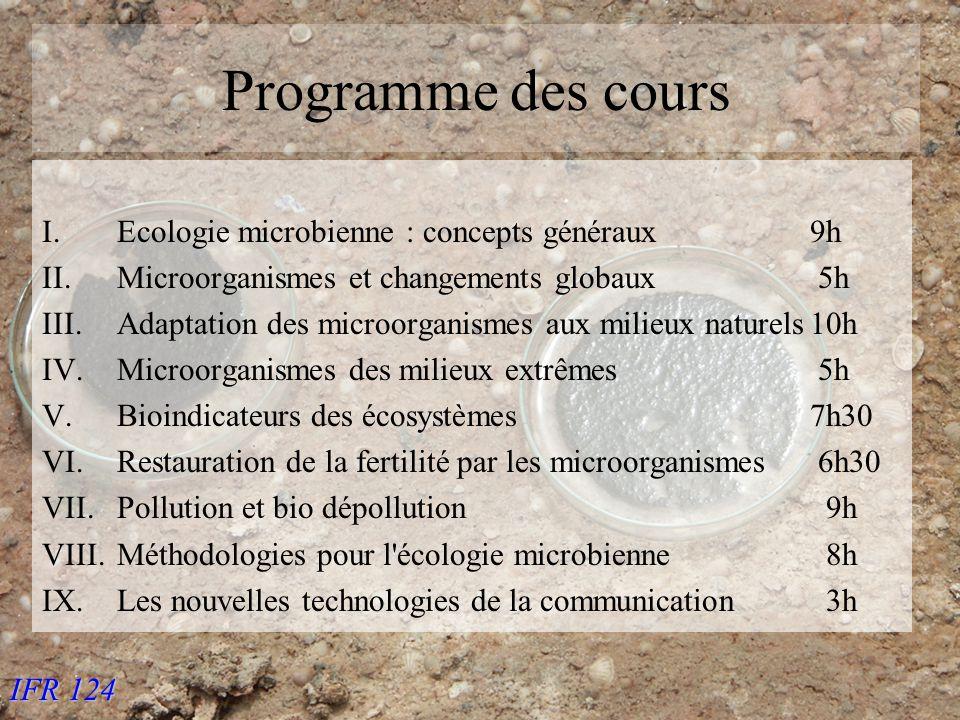 IFR 124 Programme des cours I.Ecologie microbienne : concepts généraux9h II.Microorganismes et changements globaux 5h III.Adaptation des microorganismes aux milieux naturels10h IV.Microorganismes des milieux extrêmes 5h V.Bioindicateurs des écosystèmes7h30 VI.Restauration de la fertilité par les microorganismes 6h30 VII.Pollution et bio dépollution 9h VIII.Méthodologies pour l écologie microbienne 8h IX.Les nouvelles technologies de la communication 3h