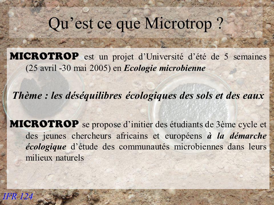 IFR 124 Quest ce que Microtrop .