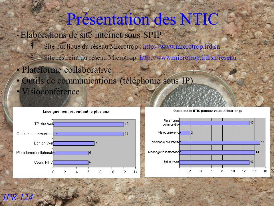 IFR 124 Présentation des NTIC Elaborations de site internet sous SPIP Site publique du réseau Microtrop : http://www.microtrop.ird.sn Site restreint du réseau Microtrop http://www.microtrop.ird.sn/reseau Plateforme collaborative Outils de communications (téléphonie sous IP) Visioconférence