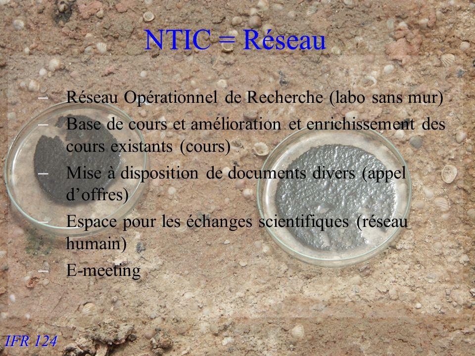 IFR 124 NTIC = Réseau – Réseau Opérationnel de Recherche (labo sans mur) – Base de cours et amélioration et enrichissement des cours existants (cours) – Mise à disposition de documents divers (appel doffres) – Espace pour les échanges scientifiques (réseau humain) – E-meeting