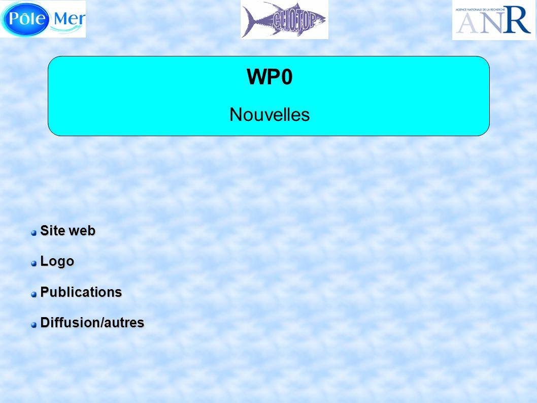 WP0 Nouvelles Site web Logo Logo Publications Publications Diffusion/autres Diffusion/autres