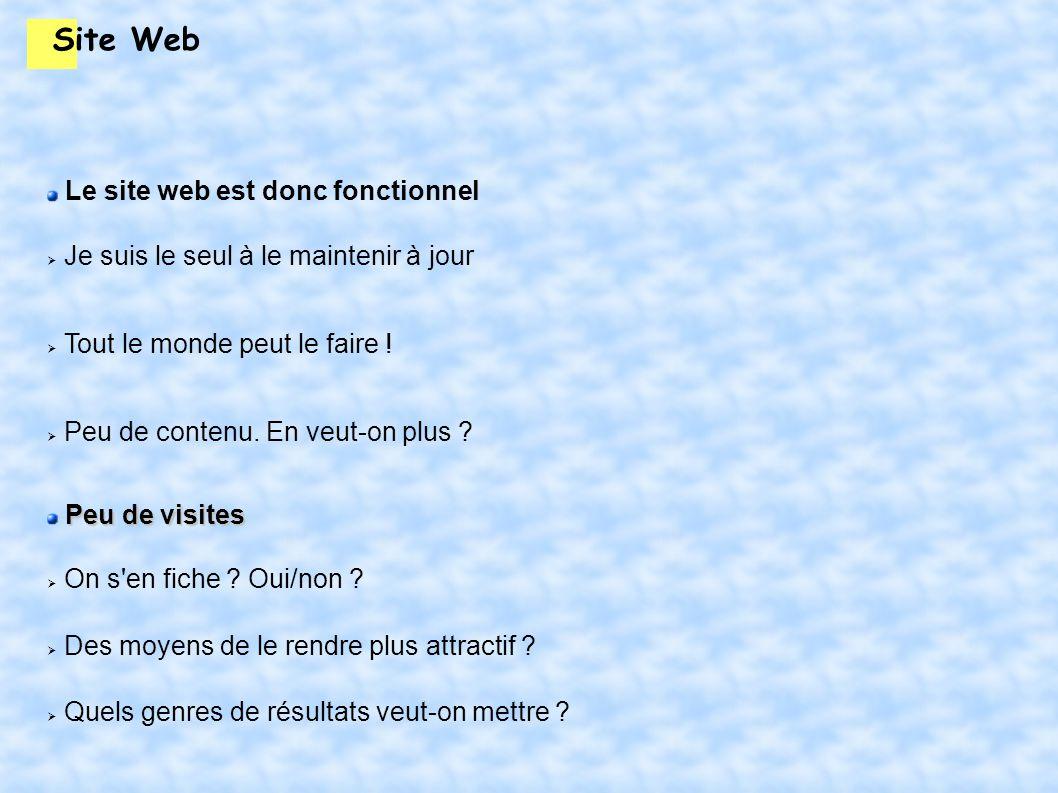 Publications : Etat des lieux Publications dans des revues internationales à comité de lecture Galletti Florence, (2011).