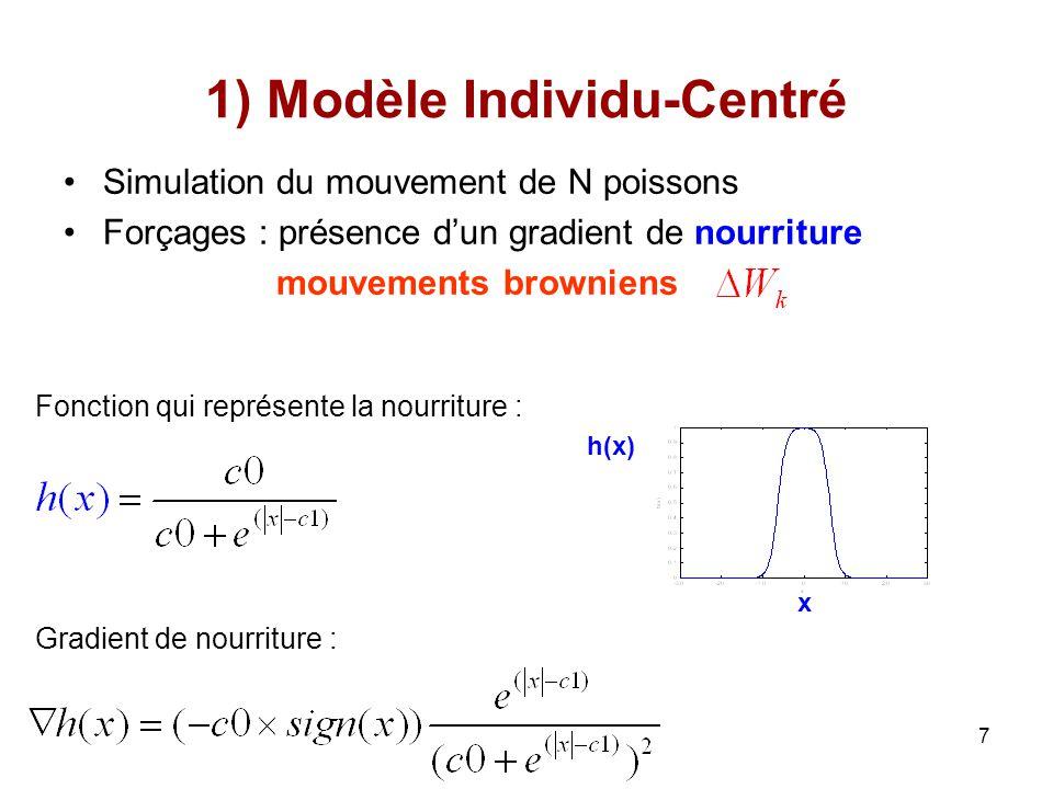 7 1) Modèle Individu-Centré Simulation du mouvement de N poissons Forçages : présence dun gradient de nourriture mouvements browniens Gradient de nour
