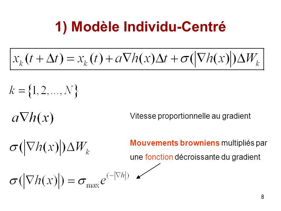 8 1) Modèle Individu-Centré Vitesse proportionnelle au gradient Mouvements browniens multipliés par une fonction décroissante du gradient