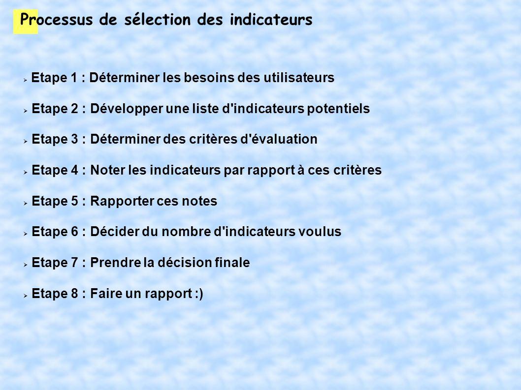 Processus de sélection des indicateurs Etape 1 : Déterminer les besoins des utilisateurs Etape 2 : Développer une liste d'indicateurs potentiels Etape