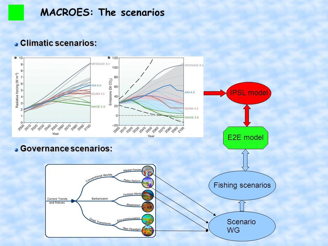 MACROES: The scenarios Climatic scenarios: Climatic scenarios: Governance scenarios: Governance scenarios: Scenario WG IPSL model Fishing scenarios E2