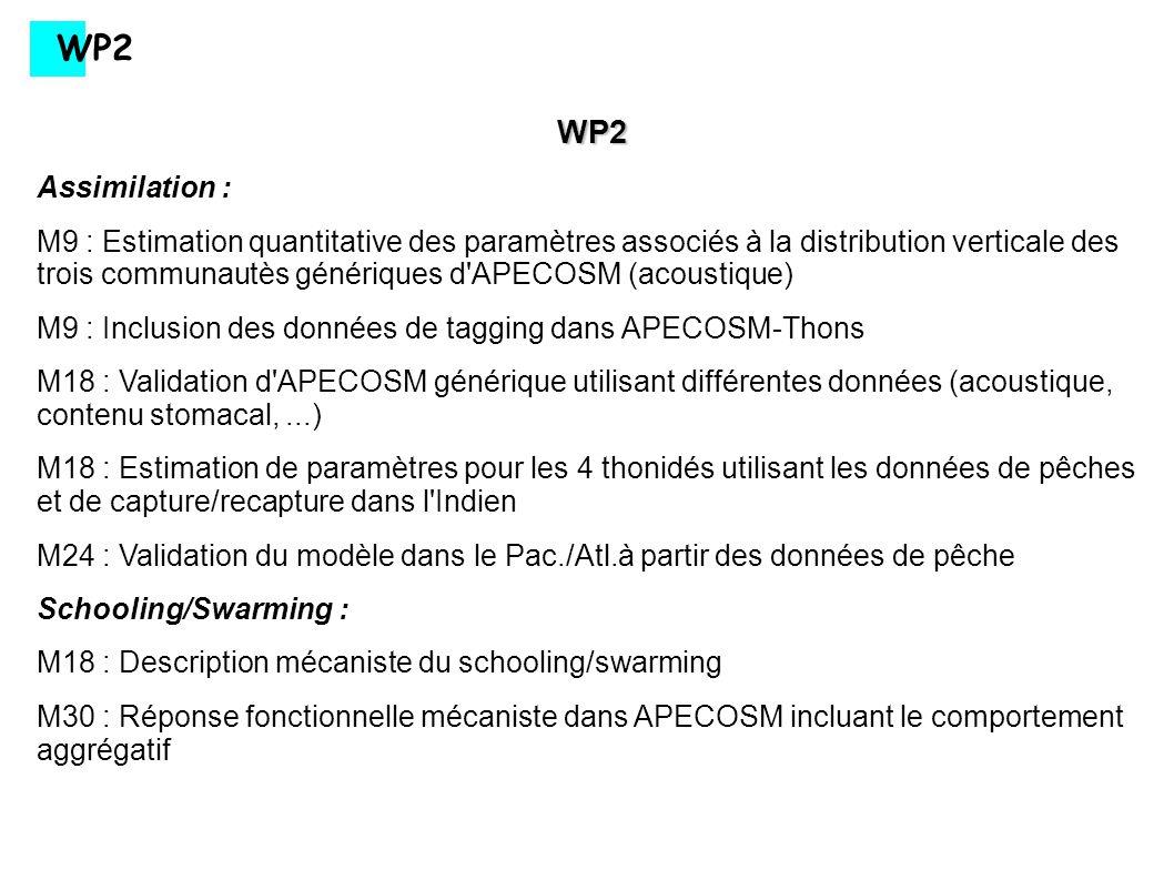 WP3&WP4 WP3 M18 : Analyse de la demande des marchés globaux du thon M24 : Effort dynamics model M12 : Prototype d un modèle de network interconnectant les stocks, les flottes et les marchès M24 : Modèle calibré disponible sur internet pour faire des simulations sous la forme d un applet JavaWP4 M12 : Simulations offline de 1860-2100 avec IPSL-CM-PISCES-APECOSM M18 : Analyse des impacts du CC et OA sur les écosystèmes océaniques M24 : Comparaison de simulations offline et online sur 200-2100 (top-down) M36 : Importance du couplage biophysique M42 : Simulations offline sur 1860-2100 avec la biodiversité M48 : Analyse de l impact du CC et OA sur la biodiversité