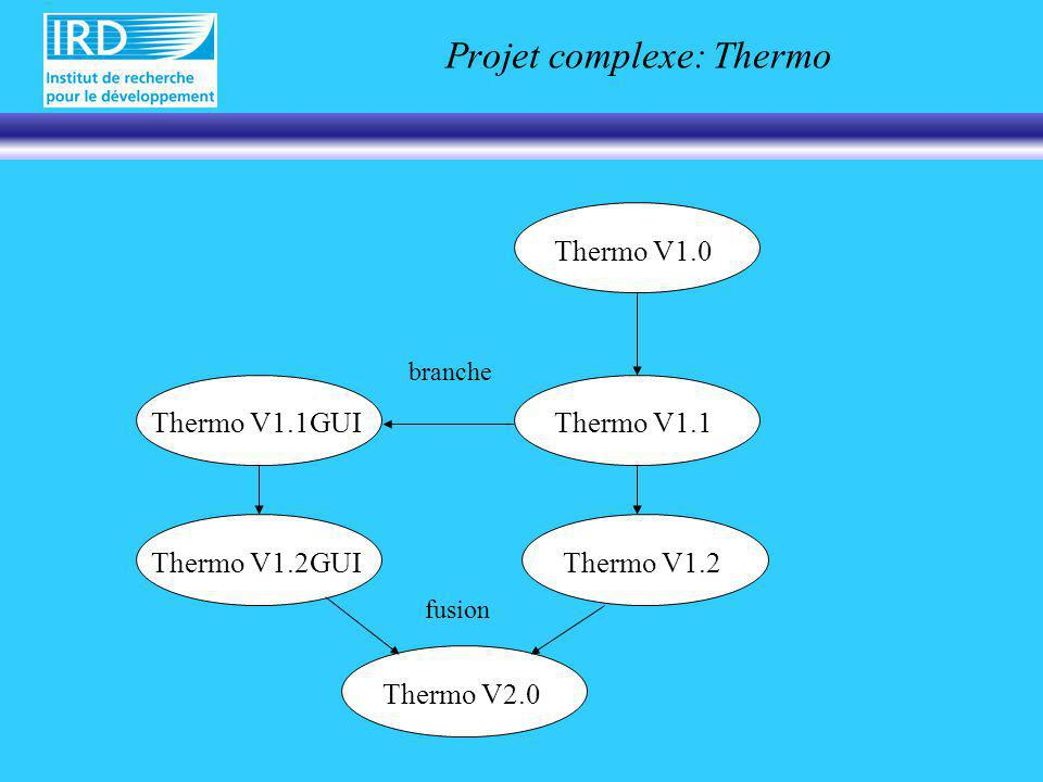 Projet complexe: Thermo Thermo V1.0 Thermo V1.1Thermo V1.1GUI Thermo V2.0 Thermo V1.2GUIThermo V1.2 branche fusion
