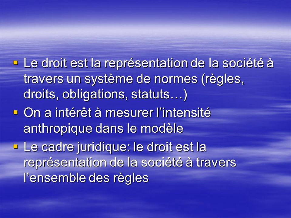 Le droit est la représentation de la société à travers un système de normes (règles, droits, obligations, statuts…) Le droit est la représentation de la société à travers un système de normes (règles, droits, obligations, statuts…) On a intérêt à mesurer lintensité anthropique dans le modèle On a intérêt à mesurer lintensité anthropique dans le modèle Le cadre juridique: le droit est la représentation de la société à travers lensemble des règles Le cadre juridique: le droit est la représentation de la société à travers lensemble des règles