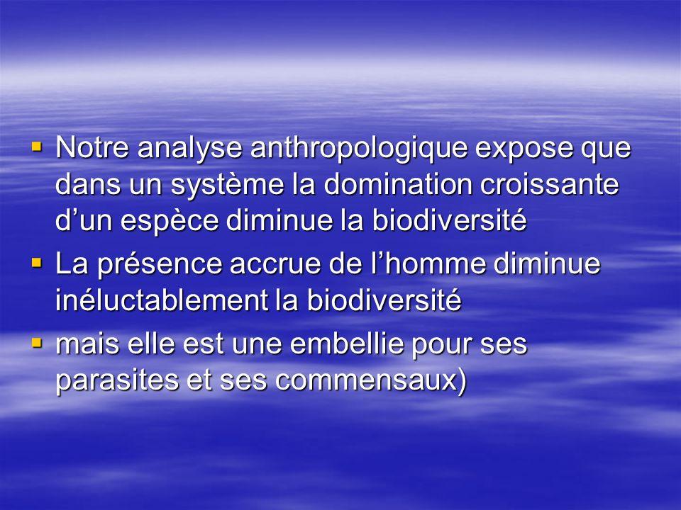 Notre analyse anthropologique expose que dans un système la domination croissante dun espèce diminue la biodiversité Notre analyse anthropologique expose que dans un système la domination croissante dun espèce diminue la biodiversité La présence accrue de lhomme diminue inéluctablement la biodiversité La présence accrue de lhomme diminue inéluctablement la biodiversité mais elle est une embellie pour ses parasites et ses commensaux) mais elle est une embellie pour ses parasites et ses commensaux)