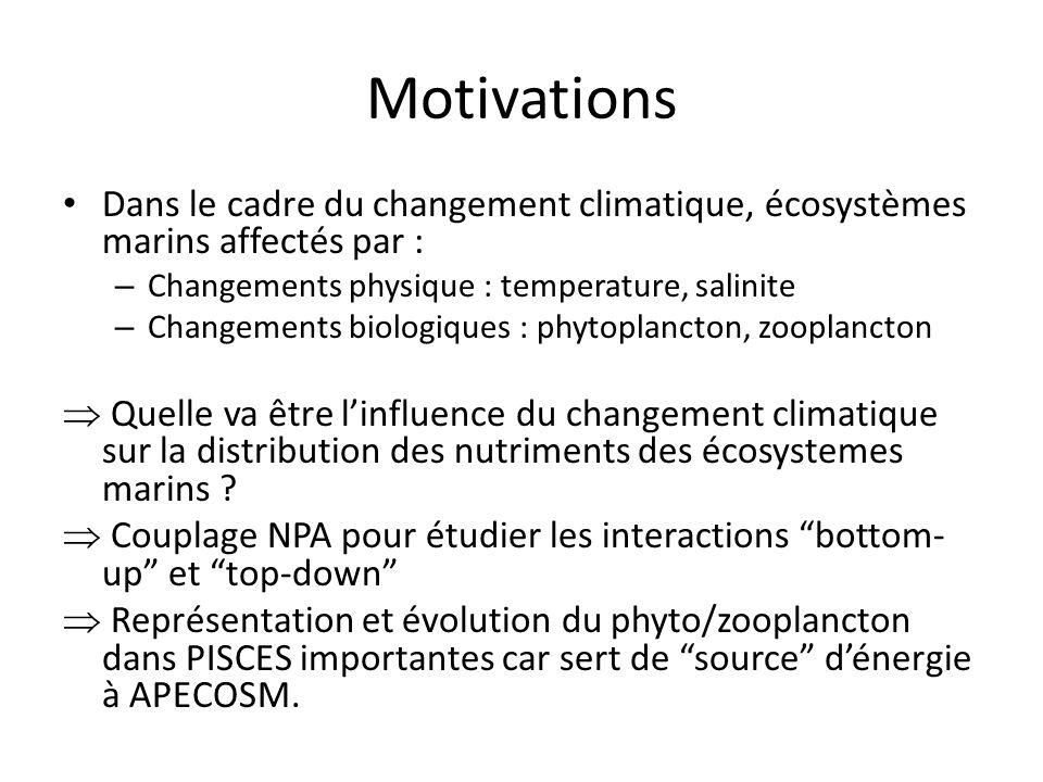 Motivations Dans le cadre du changement climatique, écosystèmes marins affectés par : – Changements physique : temperature, salinite – Changements bio