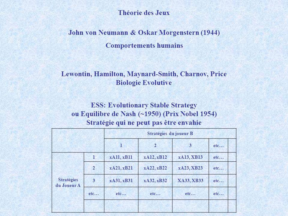 Théorie des Jeux John von Neumann & Oskar Morgenstern (1944) Comportements humains Lewontin, Hamilton, Maynard-Smith, Charnov, Price Biologie Evolutiv