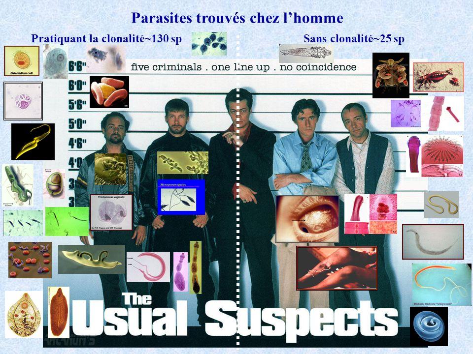 Parasites trouvés chez lhomme Pratiquant la clonalité~130 spSans clonalité~25 sp