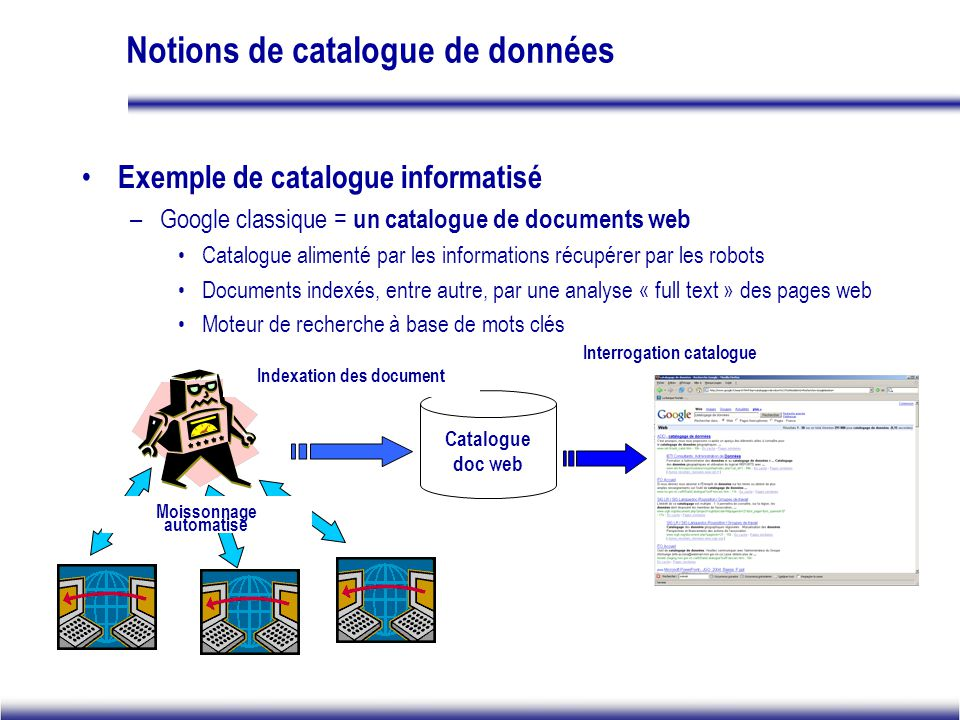 Notions de catalogue de données Exemple de catalogue informatisé –Google classique = un catalogue de documents web Catalogue alimenté par les informations récupérer par les robots Documents indexés, entre autre, par une analyse « full text » des pages web Moteur de recherche à base de mots clés Catalogue doc web Moissonnage automatisé Indexation des document Interrogation catalogue