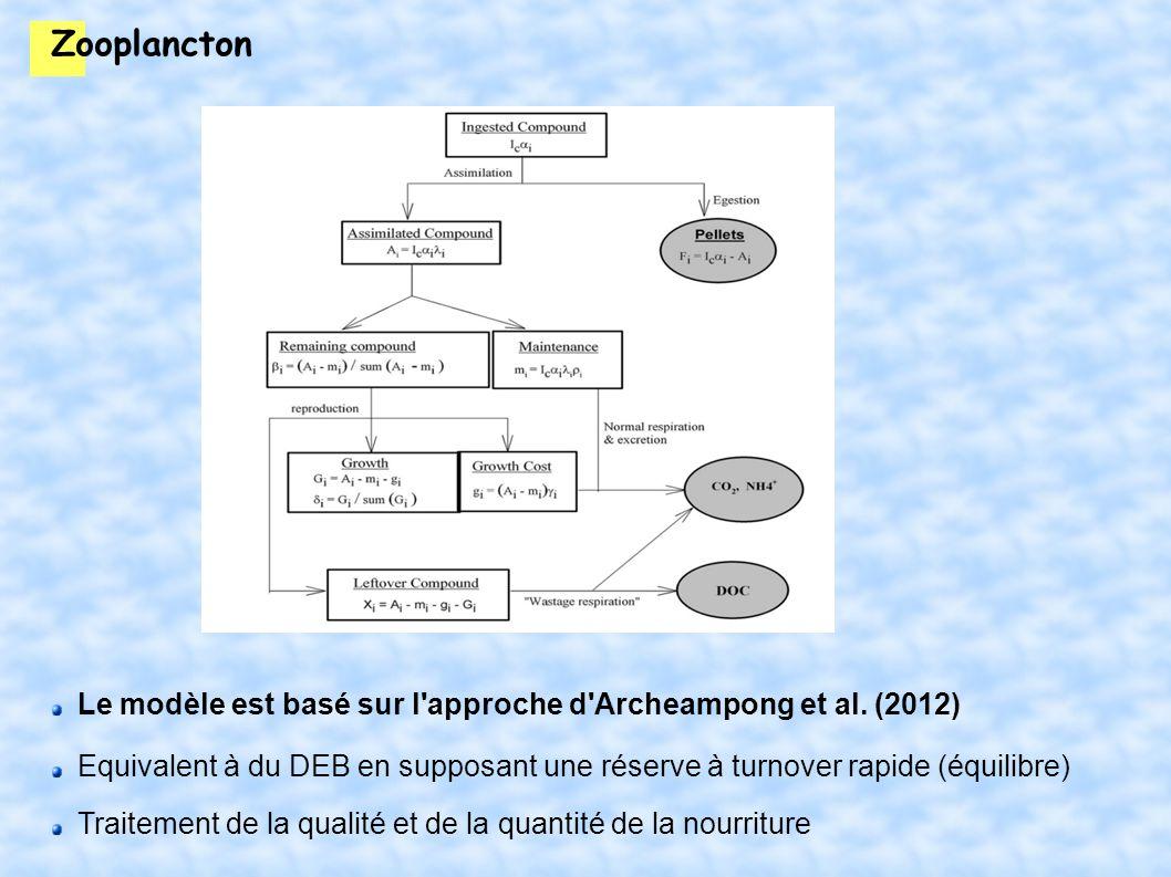 Zooplancton Le modèle est basé sur l approche d Archeampong et al.