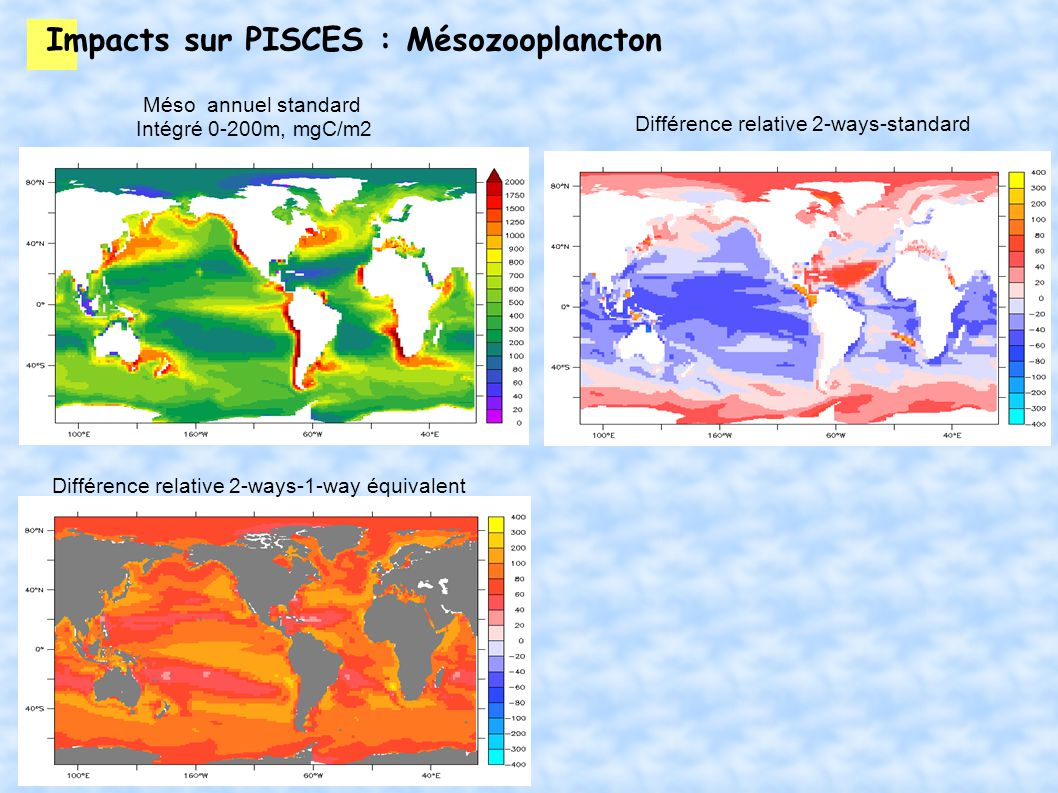 Impacts sur PISCES : Chlorophylle Chlorophylle annuel standard surface, mgChl/m3 Différence relative 2-ways-standard Différence relative 2-ways-1-way équivalent