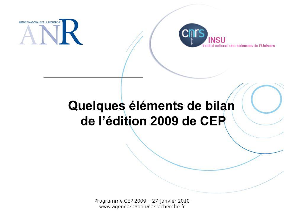 Emplacement pour logo structure support Programme CEP 2009 - 27 janvier 2010 www.agence-nationale-recherche.fr Quelques éléments de bilan de lédition
