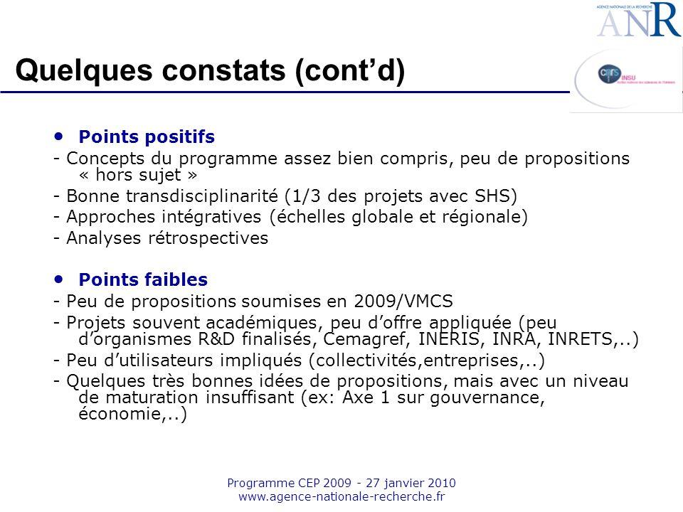 Emplacement pour logo structure support Programme CEP 2009 - 27 janvier 2010 www.agence-nationale-recherche.fr Quelques constats (contd) Points positi