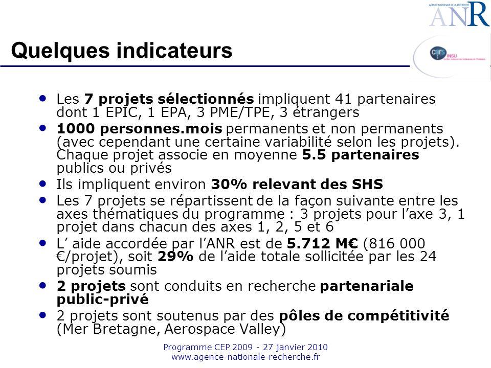 Emplacement pour logo structure support Programme CEP 2009 - 27 janvier 2010 www.agence-nationale-recherche.fr Quelques indicateurs Les 7 projets séle