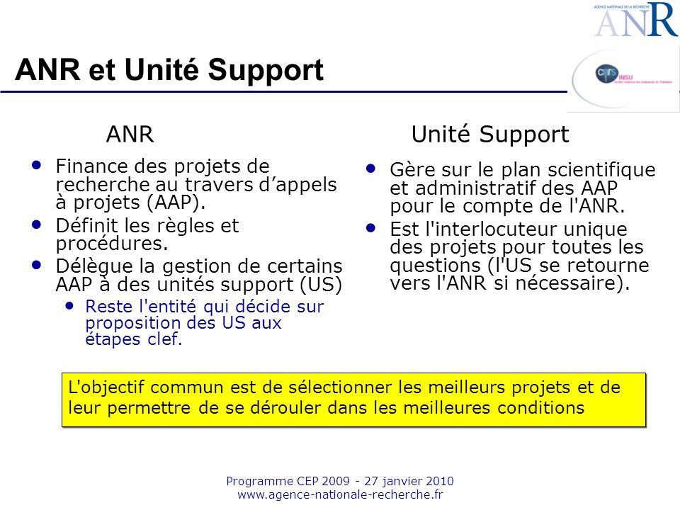 Emplacement pour logo structure support Programme CEP 2009 - 27 janvier 2010 www.agence-nationale-recherche.fr ANR et Unité Support Finance des projet