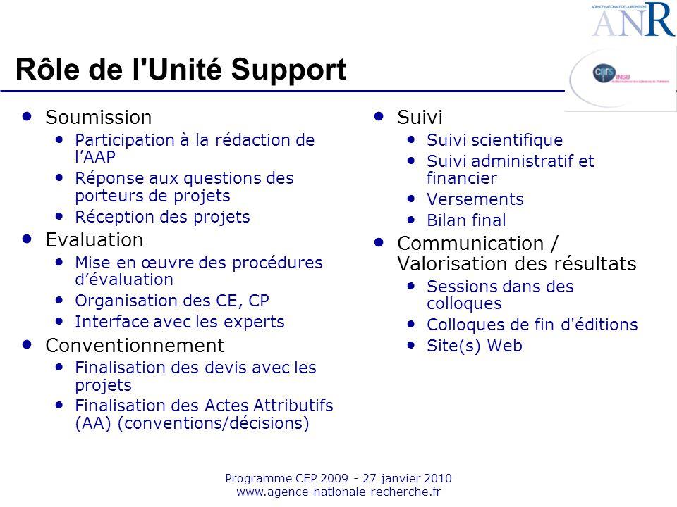 Emplacement pour logo structure support Programme CEP 2009 - 27 janvier 2010 www.agence-nationale-recherche.fr Rôle de l'Unité Support Soumission Part