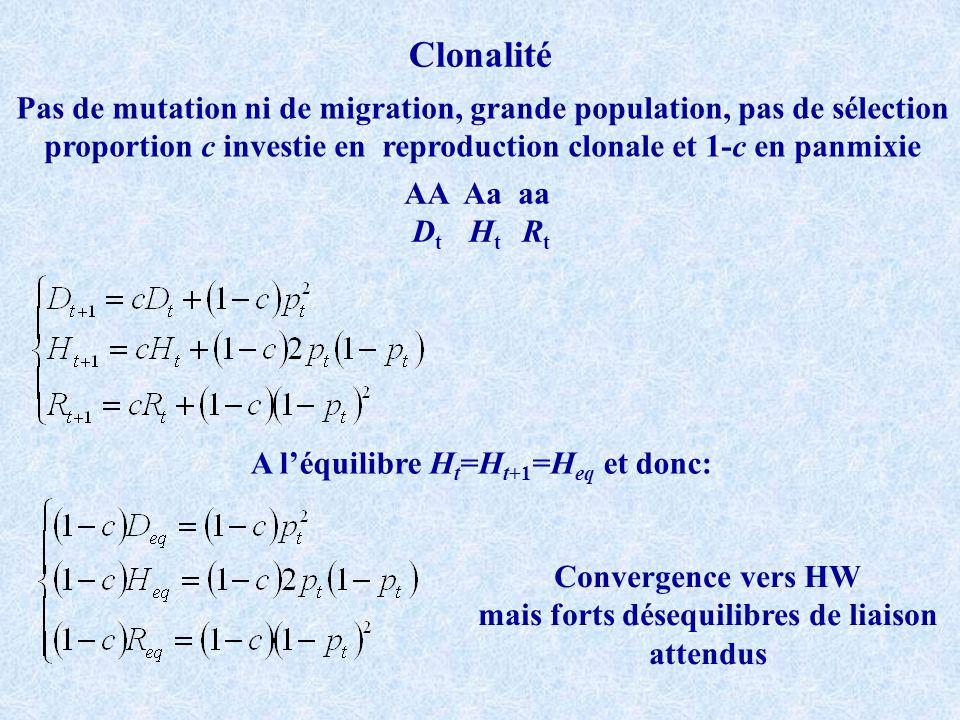 Clonalité Pas de mutation ni de migration, grande population, pas de sélection proportion c investie en reproduction clonale et 1-c en panmixie AA Aa