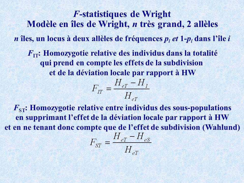 F-statistiques de Wright Modèle en îles de Wright, n très grand, 2 allèles n îles, un locus à deux allèles de fréquences p i et 1-p i dans lîle i F IT