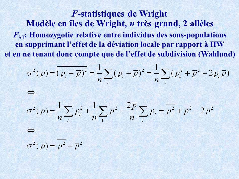 F-statistiques de Wright Modèle en îles de Wright, n très grand, 2 allèles F ST : Homozygotie relative entre individus des sous-populations en supprim