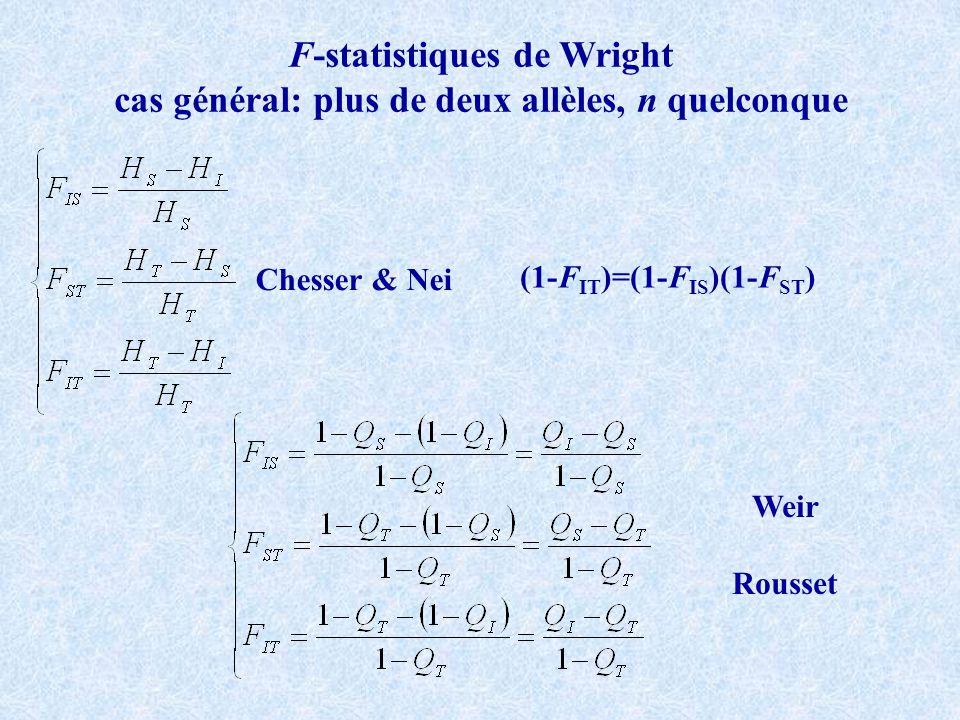 Chesser & Nei F-statistiques de Wright cas général: plus de deux allèles, n quelconque (1-F IT )=(1-F IS )(1-F ST ) Weir Rousset