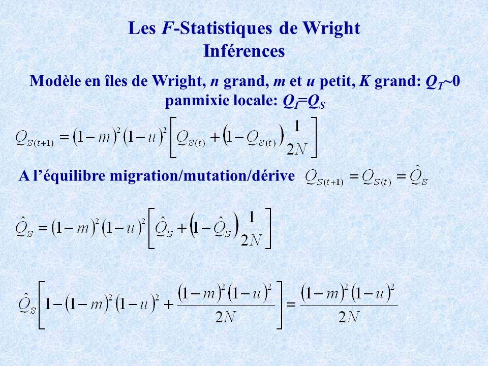 Les F-Statistiques de Wright Inférences Modèle en îles de Wright, n grand, m et u petit, K grand: Q T ~0 panmixie locale: Q I =Q S A léquilibre migrat