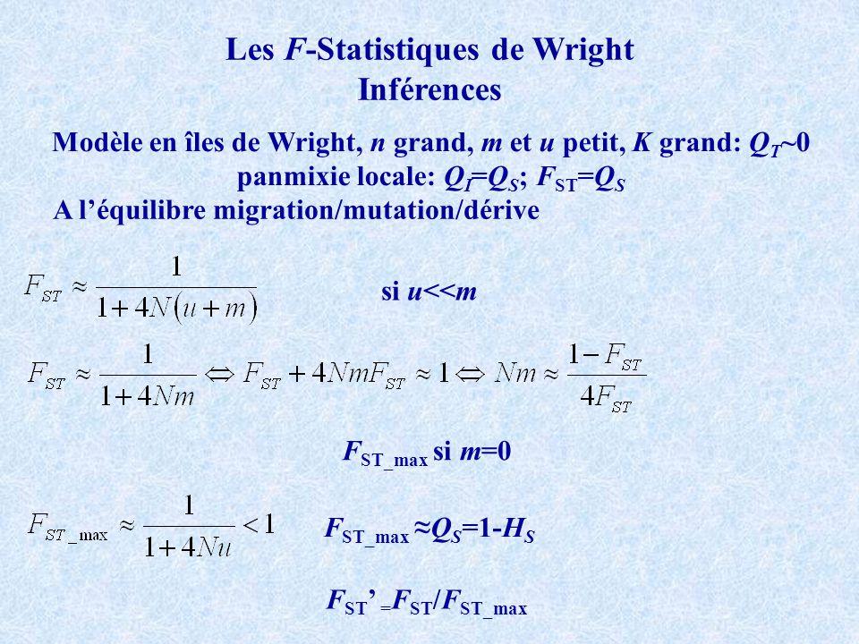 Les F-Statistiques de Wright Inférences Modèle en îles de Wright, n grand, m et u petit, K grand: Q T ~0 panmixie locale: Q I =Q S ; F ST =Q S A léqui