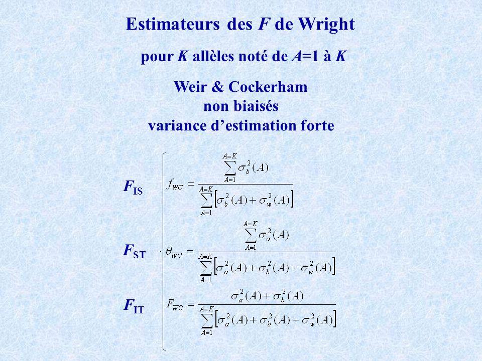 pour K allèles noté de A=1 à K Estimateurs des F de Wright F IS F ST F IT Weir & Cockerham non biaisés variance destimation forte
