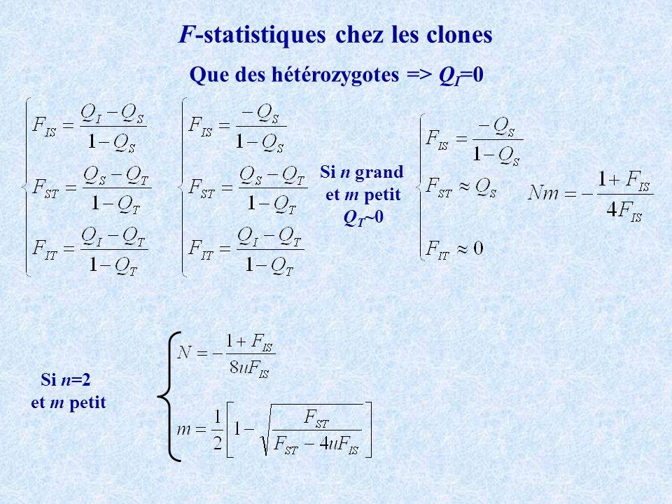 F-statistiques chez les clones Que des hétérozygotes => Q I =0 Si n grand et m petit Q T ~0 Si n=2 et m petit