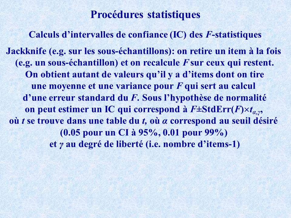 Procédures statistiques Calculs dintervalles de confiance (IC) des F-statistiques Jackknife (e.g. sur les sous-échantillons): on retire un item à la f