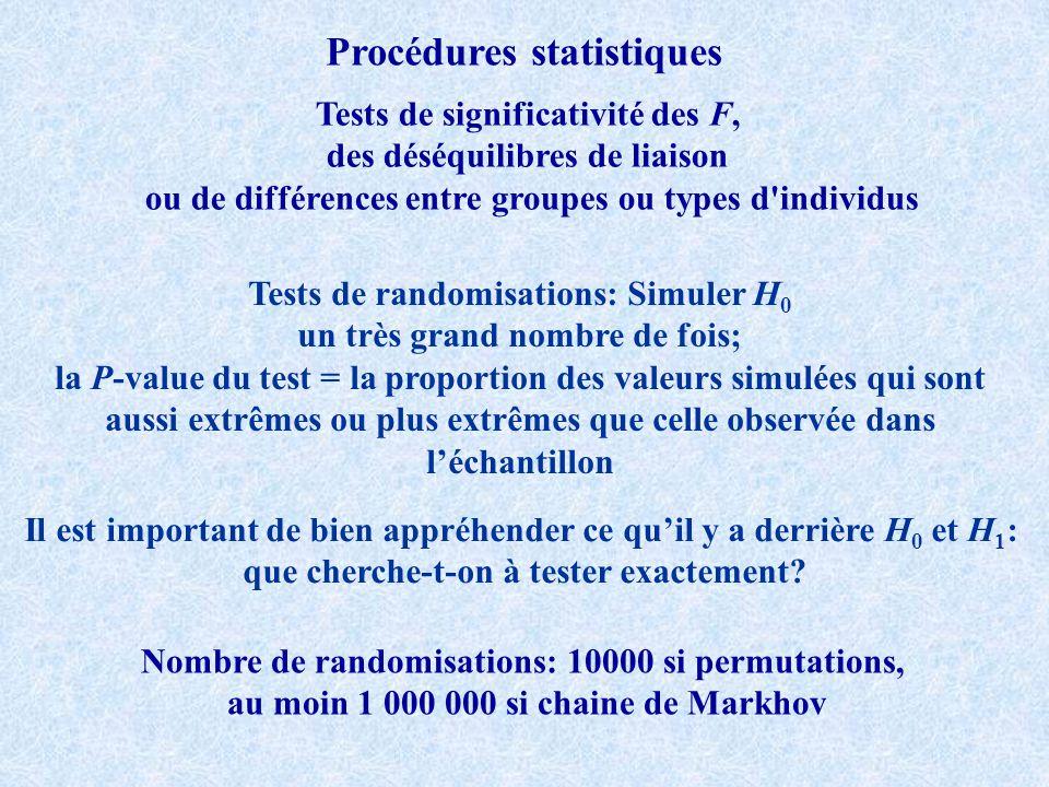 Procédures statistiques Tests de significativité des F, des déséquilibres de liaison ou de différences entre groupes ou types d'individus Tests de ran