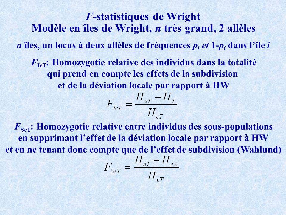 F-statistiques de Wright Modèle en îles de Wright, n très grand, 2 allèles n îles, un locus à deux allèles de fréquences p i et 1-p i dans lîle i F IeT : Homozygotie relative des individus dans la totalité qui prend en compte les effets de la subdivision et de la déviation locale par rapport à HW F SeT : Homozygotie relative entre individus des sous-populations en supprimant leffet de la déviation locale par rapport à HW et en ne tenant donc compte que de leffet de subdivision (Wahlund)
