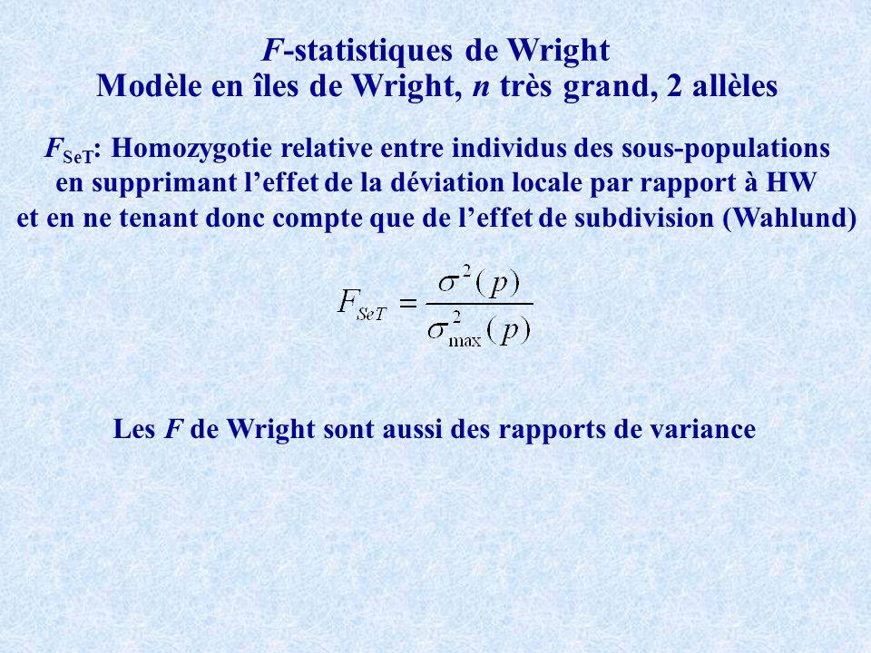 F-statistiques de Wright Modèle en îles de Wright, n très grand, 2 allèles F SeT : Homozygotie relative entre individus des sous-populations en supprimant leffet de la déviation locale par rapport à HW et en ne tenant donc compte que de leffet de subdivision (Wahlund) Les F de Wright sont aussi des rapports de variance