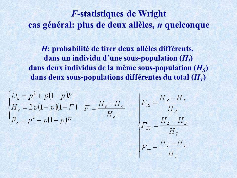F-statistiques de Wright cas général: plus de deux allèles, n quelconque H: probabilité de tirer deux allèles différents, dans un individu dune sous-population (H I ) dans deux individus de la même sous-population (H S ) dans deux sous-populations différentes du total (H T )