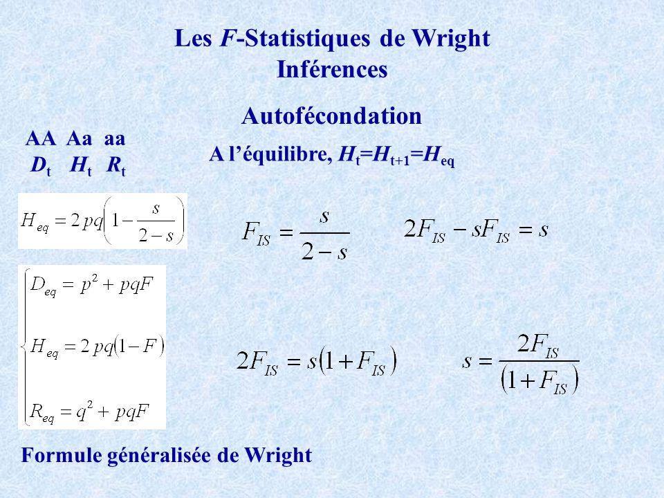Les F-Statistiques de Wright Inférences Autofécondation AA Aa aa D t H t R t A léquilibre, H t =H t+1 =H eq Formule généralisée de Wright