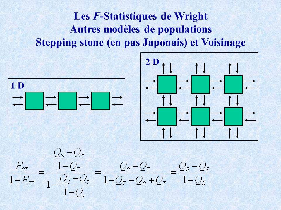 1 D 2 D Les F-Statistiques de Wright Autres modèles de populations Stepping stone (en pas Japonais) et Voisinage