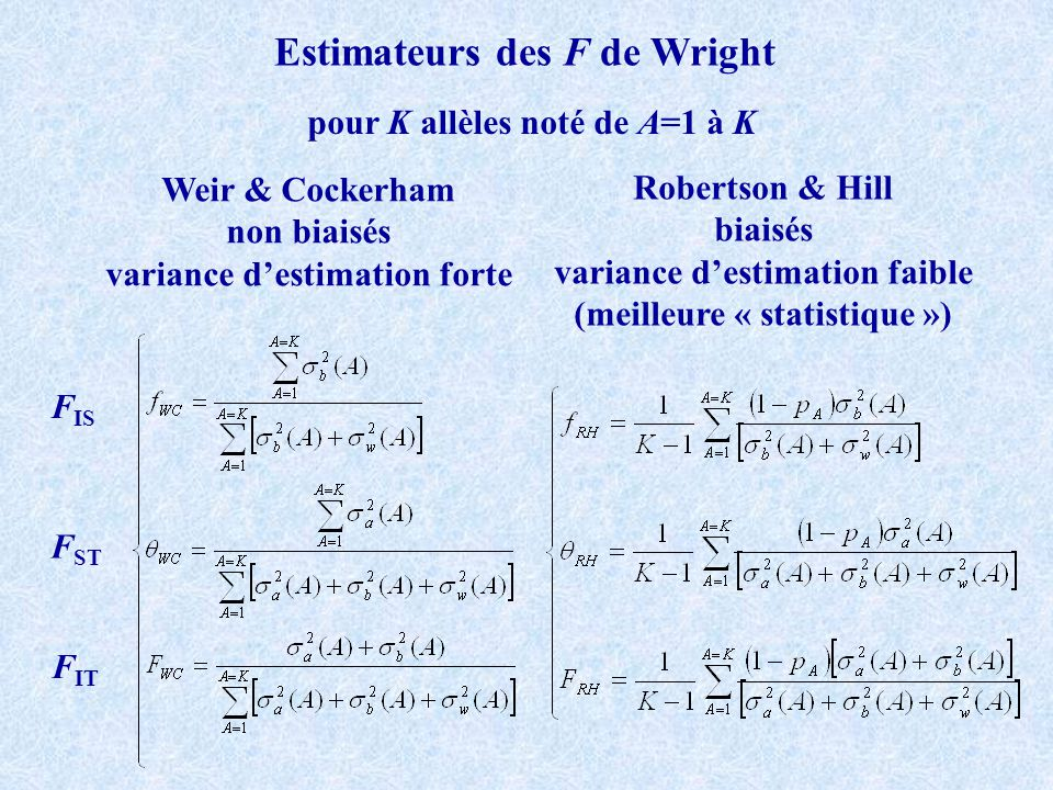pour K allèles noté de A=1 à K Estimateurs des F de Wright F IS F ST F IT Weir & Cockerham non biaisés variance destimation forte Robertson & Hill bia