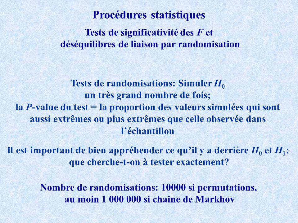 Procédures statistiques Tests de significativité des F et déséquilibres de liaison par randomisation Tests de randomisations: Simuler H 0 un très grand nombre de fois; la P-value du test = la proportion des valeurs simulées qui sont aussi extrêmes ou plus extrêmes que celle observée dans léchantillon Il est important de bien appréhender ce quil y a derrière H 0 et H 1 : que cherche-t-on à tester exactement.