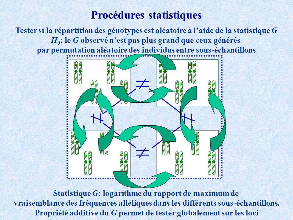 Statistique G: logarithme du rapport de maximum de vraisemblance des fréquences alléliques dans les différents sous-échantillons.